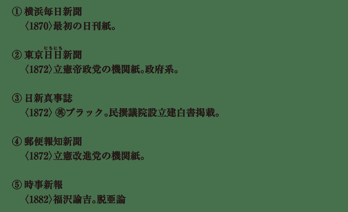 近現代の文化13 ポイント2 ①横浜毎日 から 脱亜論 まで