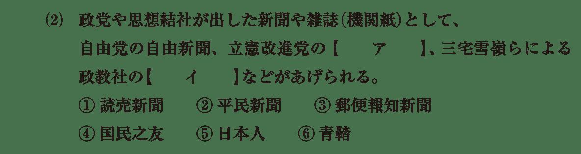 近現代の文化15 問題1(2) 問題