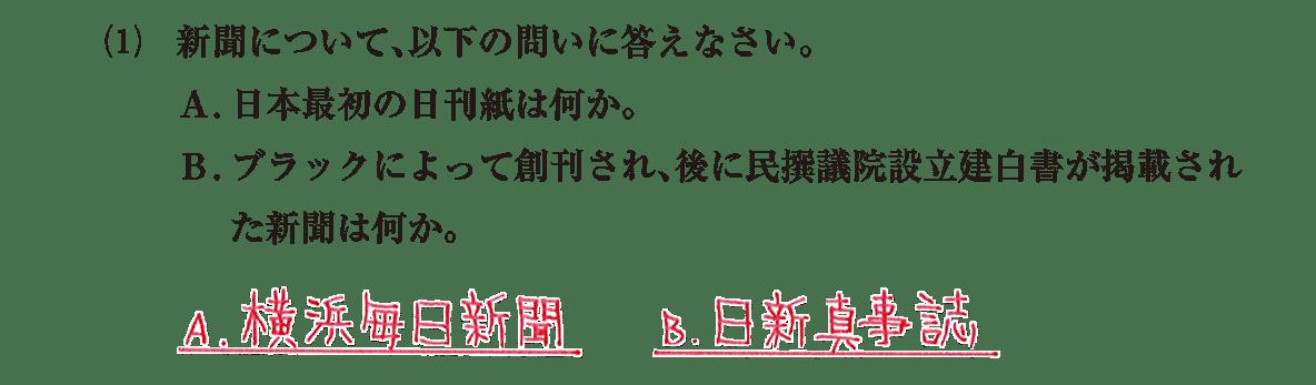 近現代の文化15 問題2(1) 解答