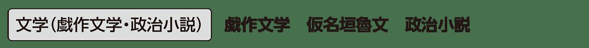 近現代の文化16 単語1