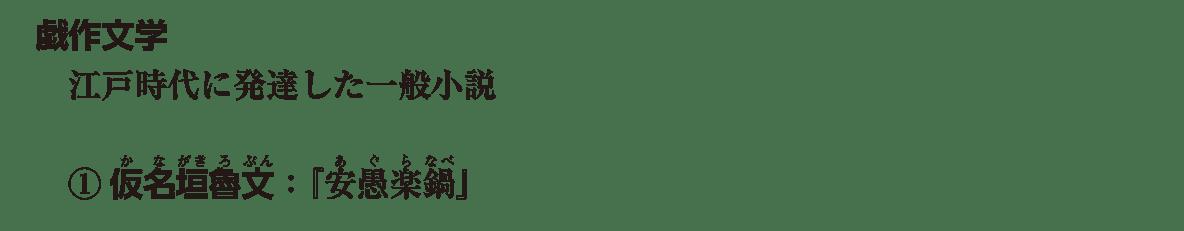 近現代の文化16 ポイント1 戯作文学 から 『安愚楽鍋』 まで