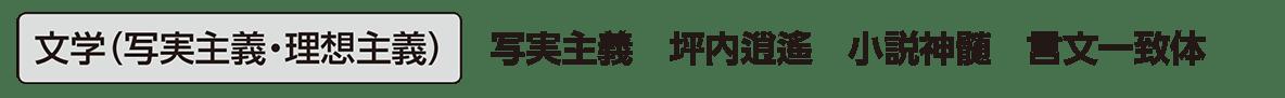 近現代の文化16 単語2