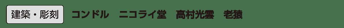 近現代の文化20 単語1