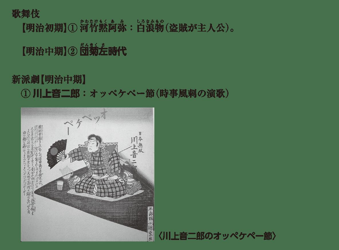 近現代の文化20 ポイント2 歌舞伎 から <川上音二郎のオッペケペー節>まで (画像も込み)