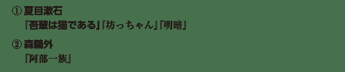 近現代の文化28 ポイント1 ①夏目漱石 から 阿部一族』までで