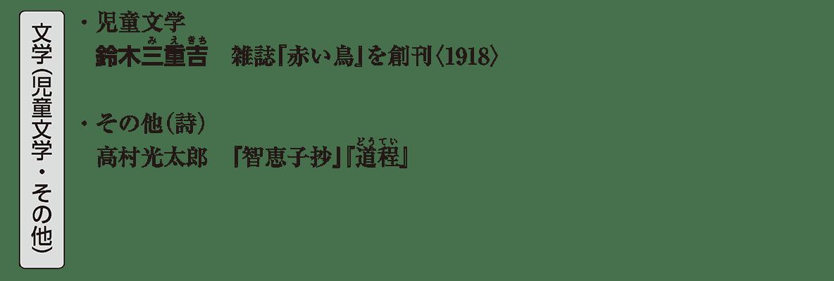 近現代の文化29 ポイント3