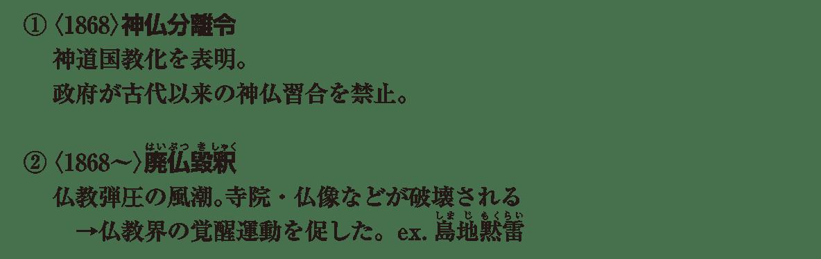 近現代の文化2 ポイント1 ①<1868>神仏分離令 から 島地黙雷 まで (画像は無し)