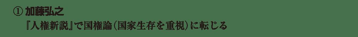 近現代の文化4 ポイント4 ①加藤 から 最後まで
