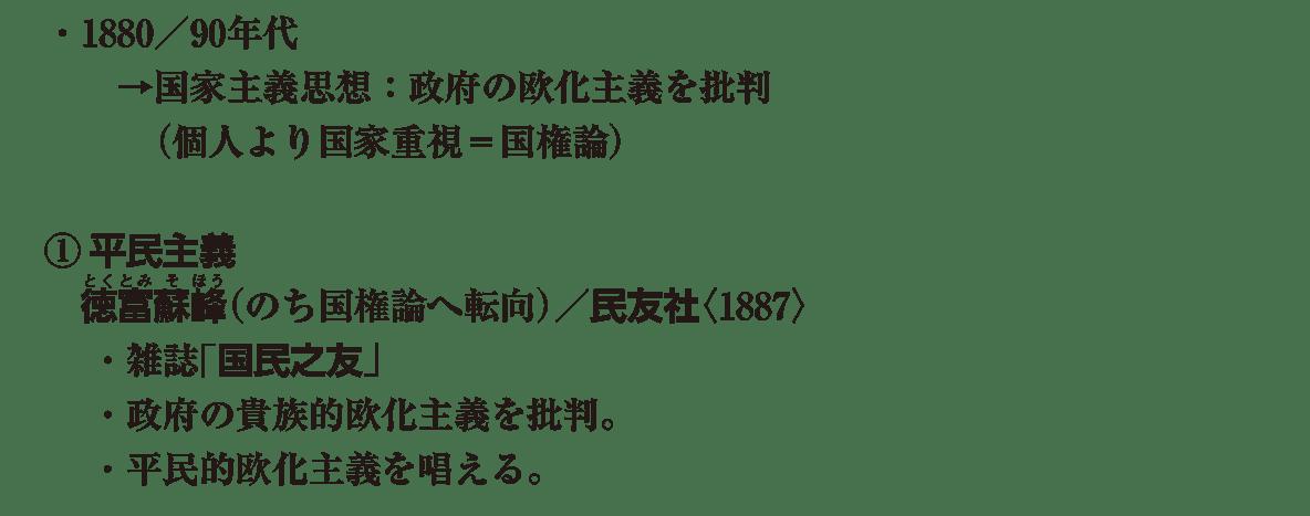 近現代の文化5 ポイント1 ・1880 から 平民的欧化主義を唱える まで。