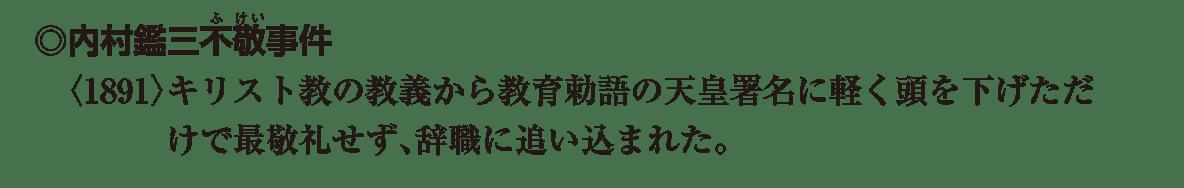 近現代の文化8 ポイント1 ◎内村鑑三不敬 から 追い込まれた まで。