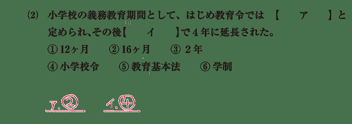近現代の文化9 問題1(2) 解答