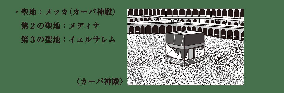 高校世界史 イスラーム世界1 ポ3 ラスト3行(聖地の説明)+カーバ神殿のイラスト