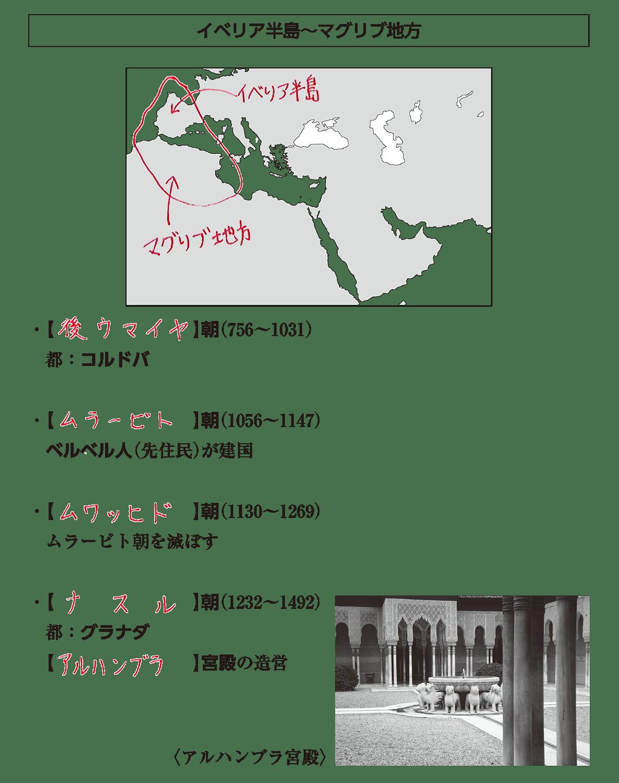 高校世界史 イスラーム世界3 答え全部