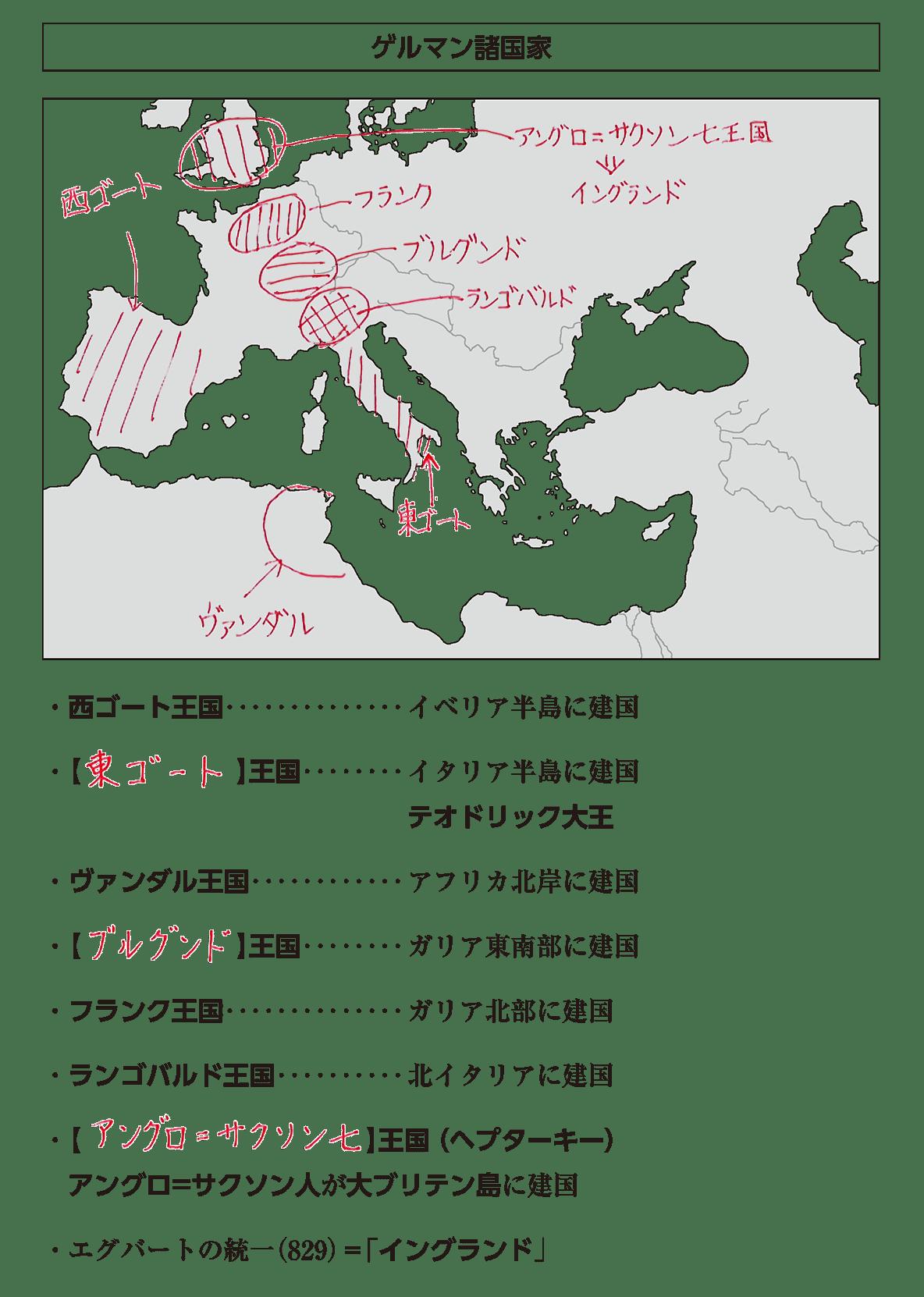 高校世界史 中世ヨーロッパ世界の成立1 ポ3 答え全部