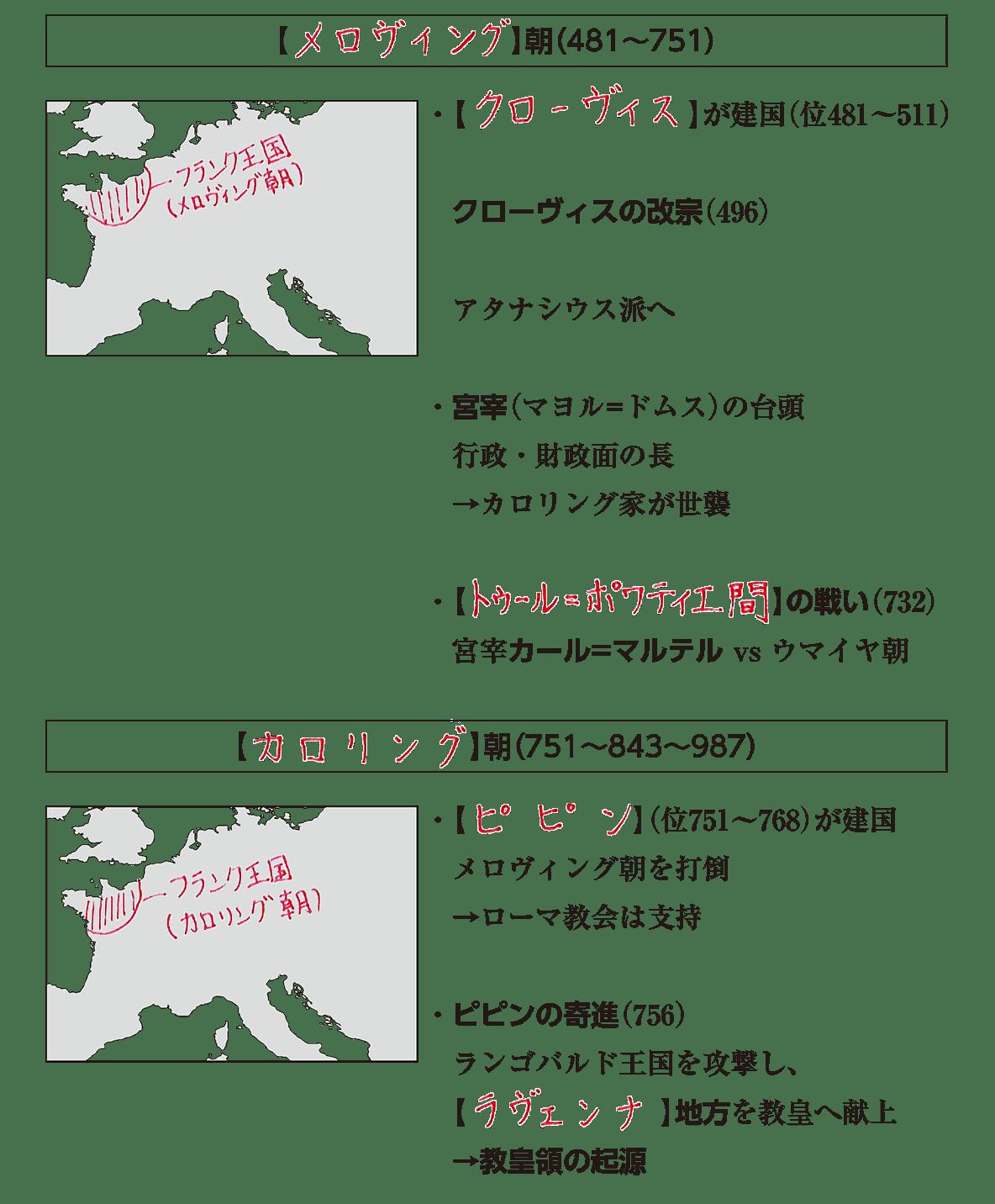 高校世界史 中世ヨーロッパ世界の成立2 ポ1 答え全部