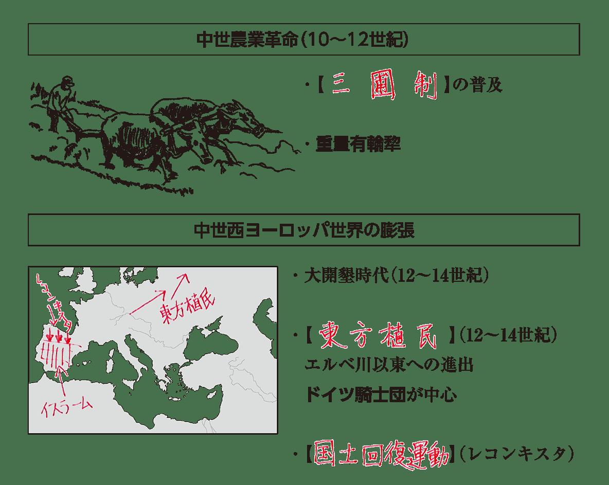高校世界史 中世ヨーロッパ世界の展開3 ポ1 答え全部