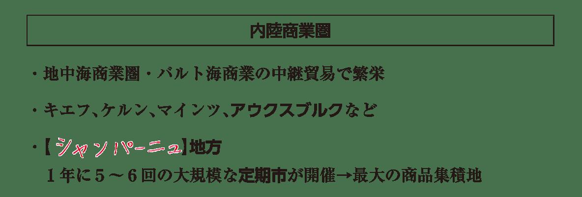 ポ1/内陸商業圏の項目/答え入り