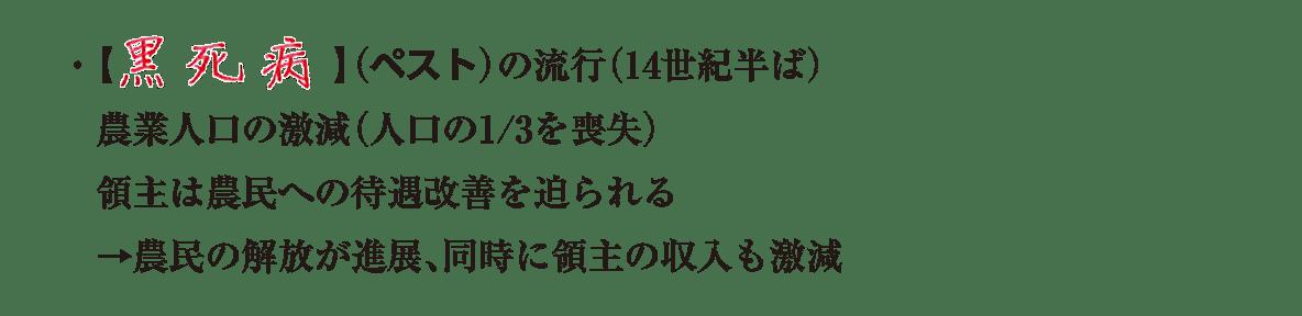 ポ1 次の4行/黒死病(ペスト)~同時に領主の収入も激減