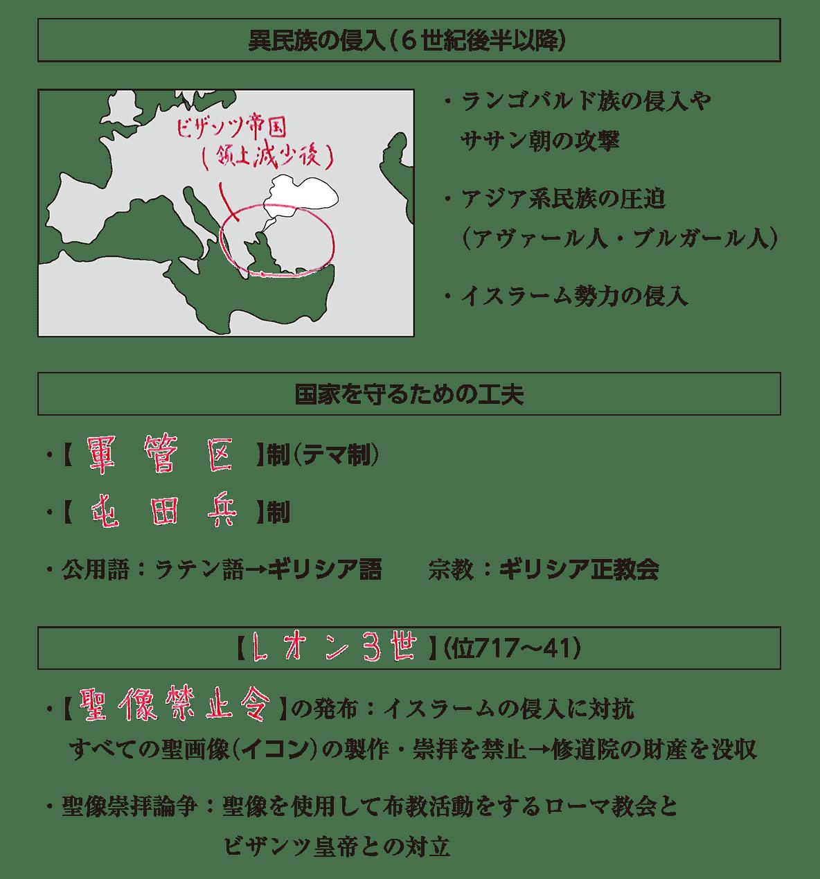 高校世界史 中世ヨーロッパ世界の各国史4 ポ2 答え全部