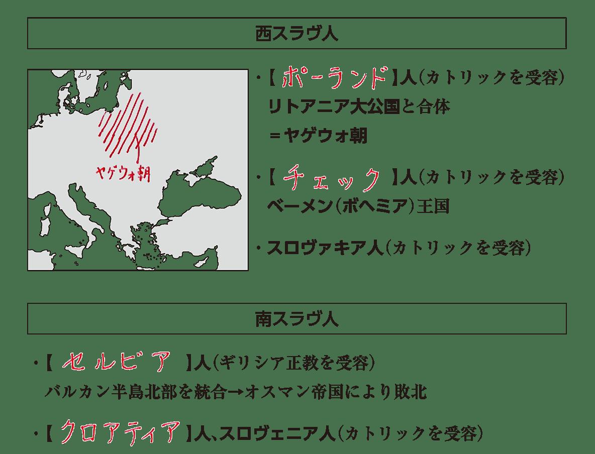 高校世界史 中世ヨーロッパ世界の各国史5 ポ2 答え全部