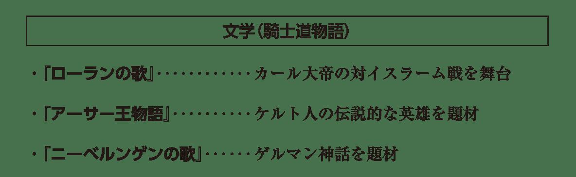 ポ1の後半/文学(騎士道物語)の項目