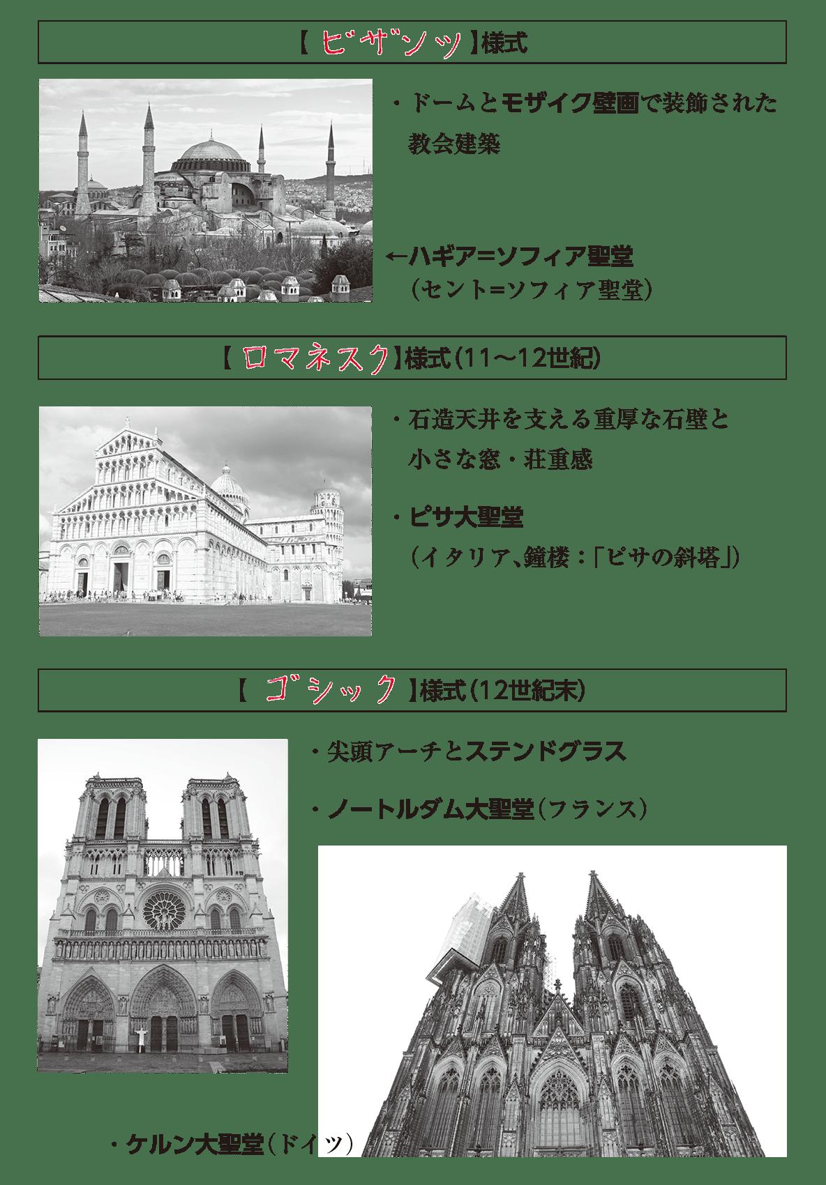 高校世界史 中世ヨーロッパ世界の各国史6 ポ3 答え全部