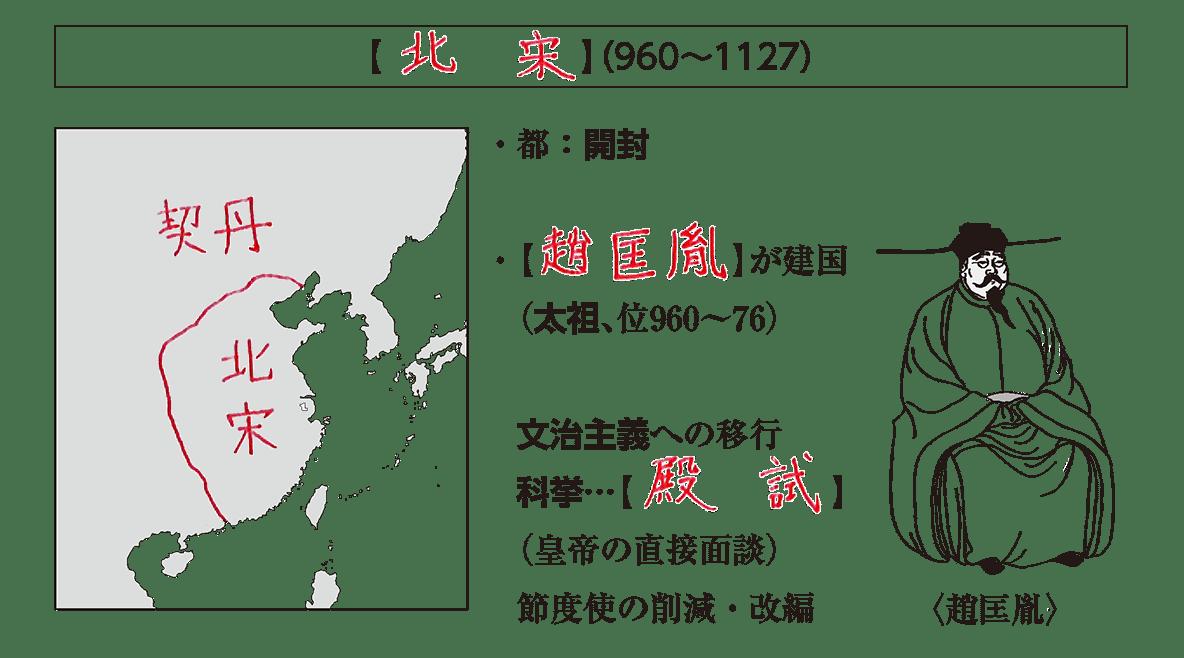 高校世界史 東アジア世界の展開1 ポ3 答え全部