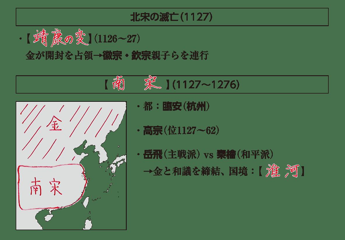 高校世界史 東アジア世界の展開2 ポ3 答え全部