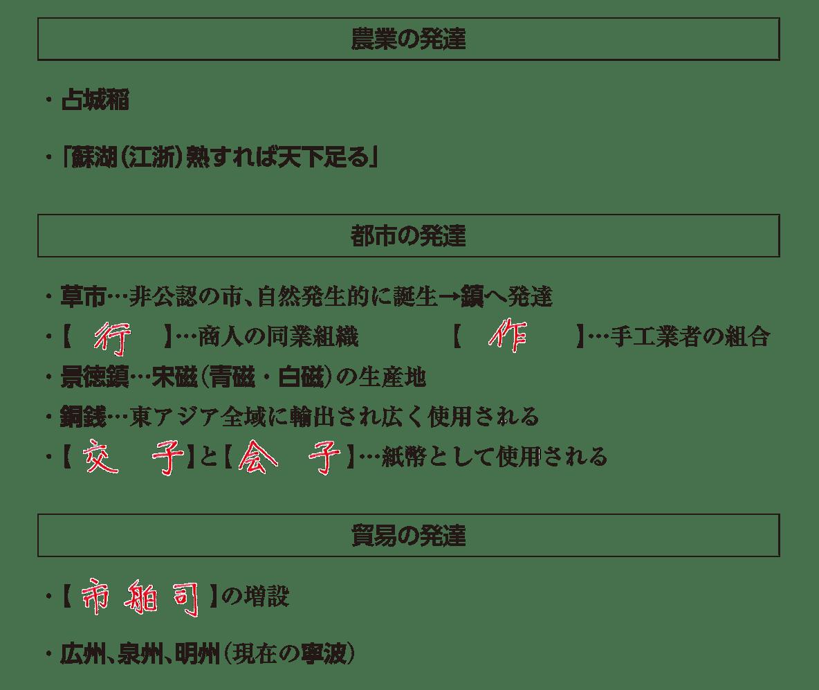 高校世界史 東アジア世界の展開3 ポ2 答え全部