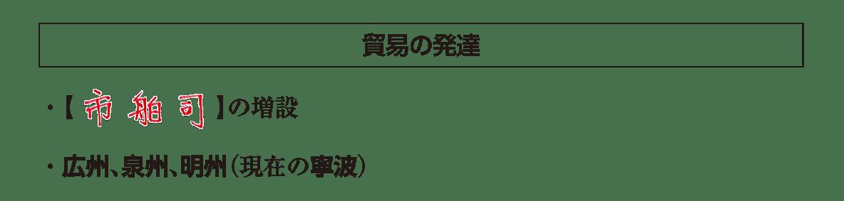 ポ2「貿易の発達」の項目