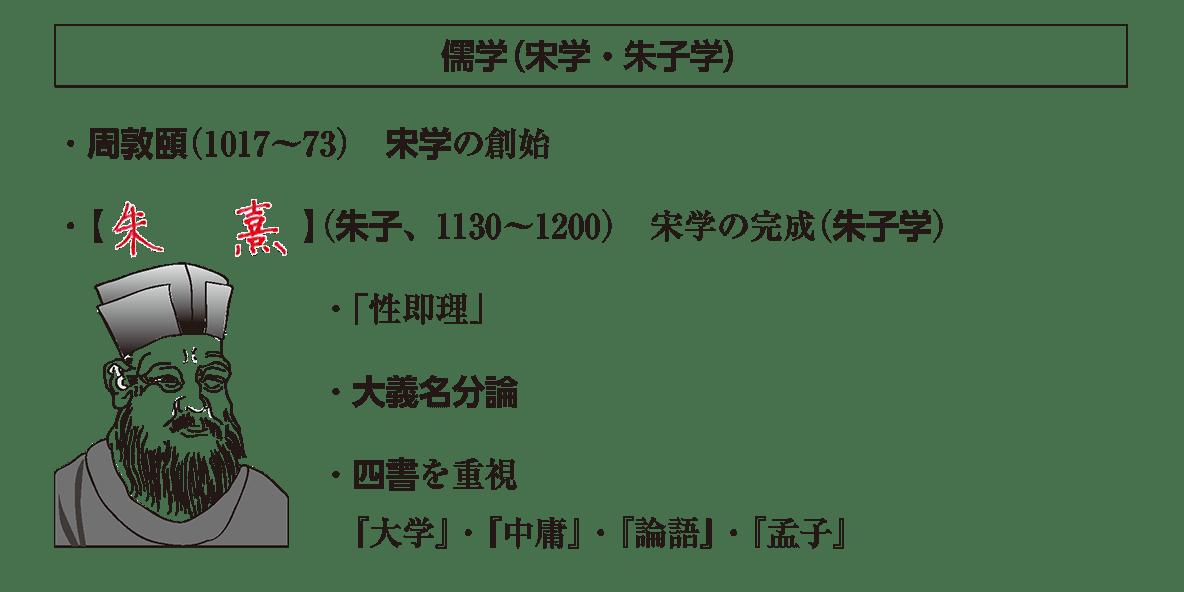 ポ3「儒学(宋学・朱子学)」の項目
