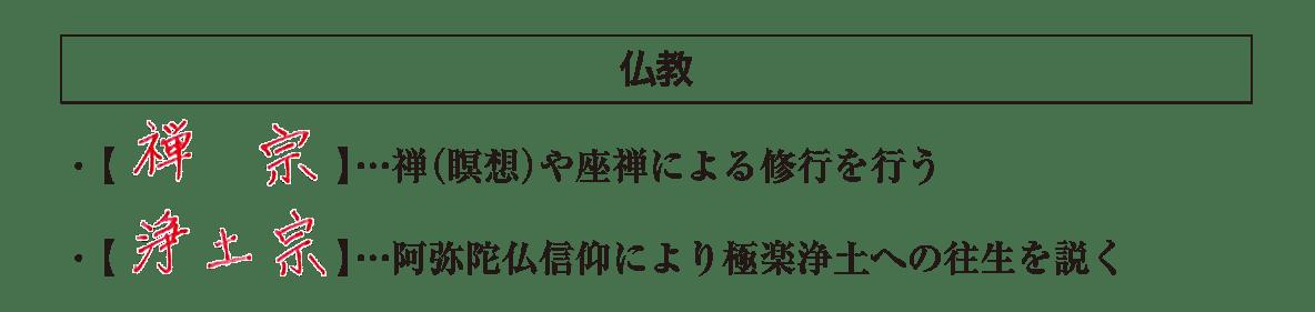 ポ3「仏教」の項目