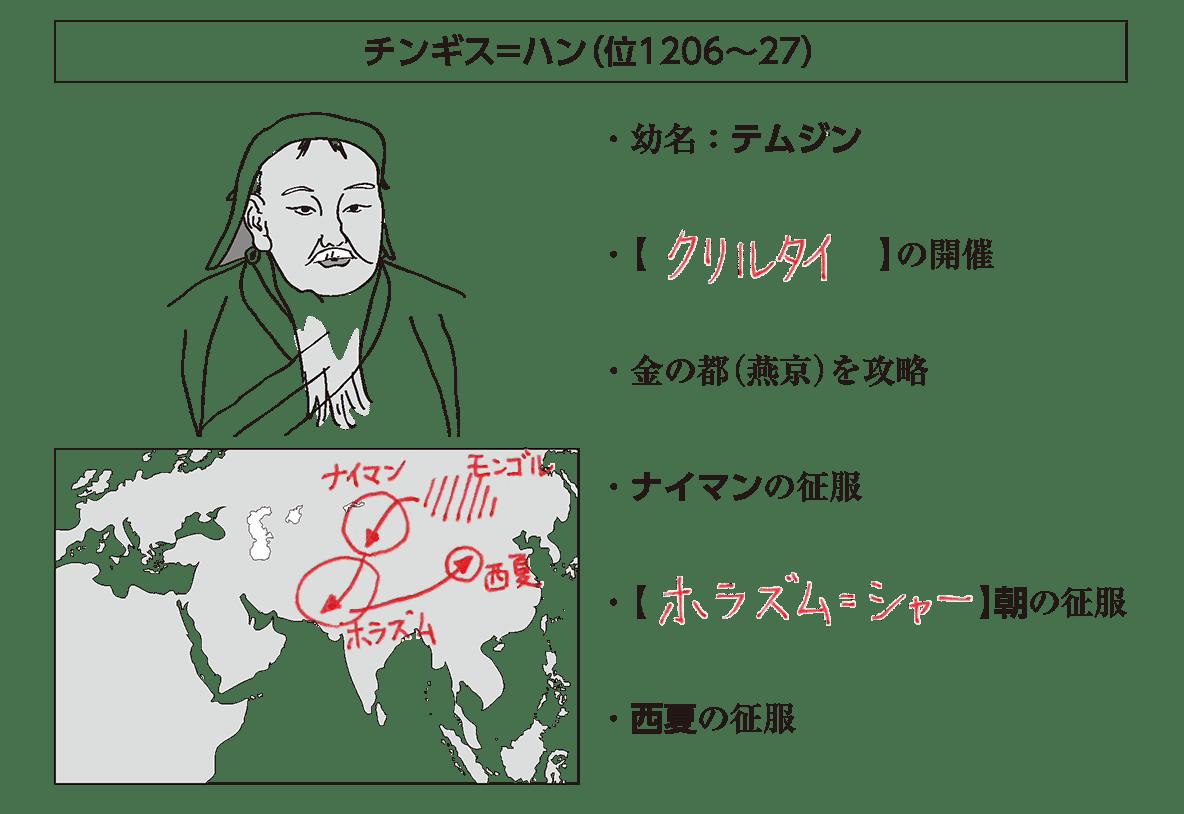 高校世界史 東アジア世界の展開4 ポ1 答え全部