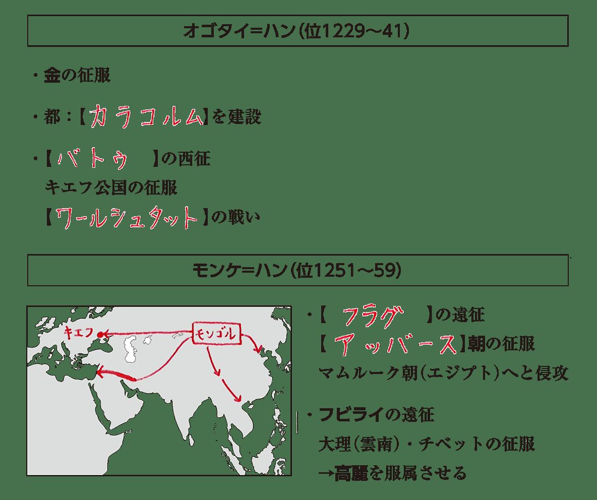 高校世界史 東アジア世界の展開4 ポ2 答え全部