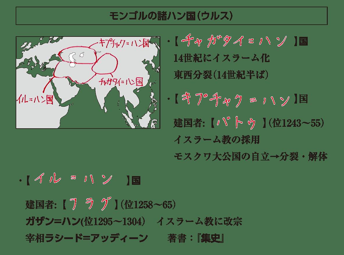 高校世界史 東アジア世界の展開5 ポ1 答え全部