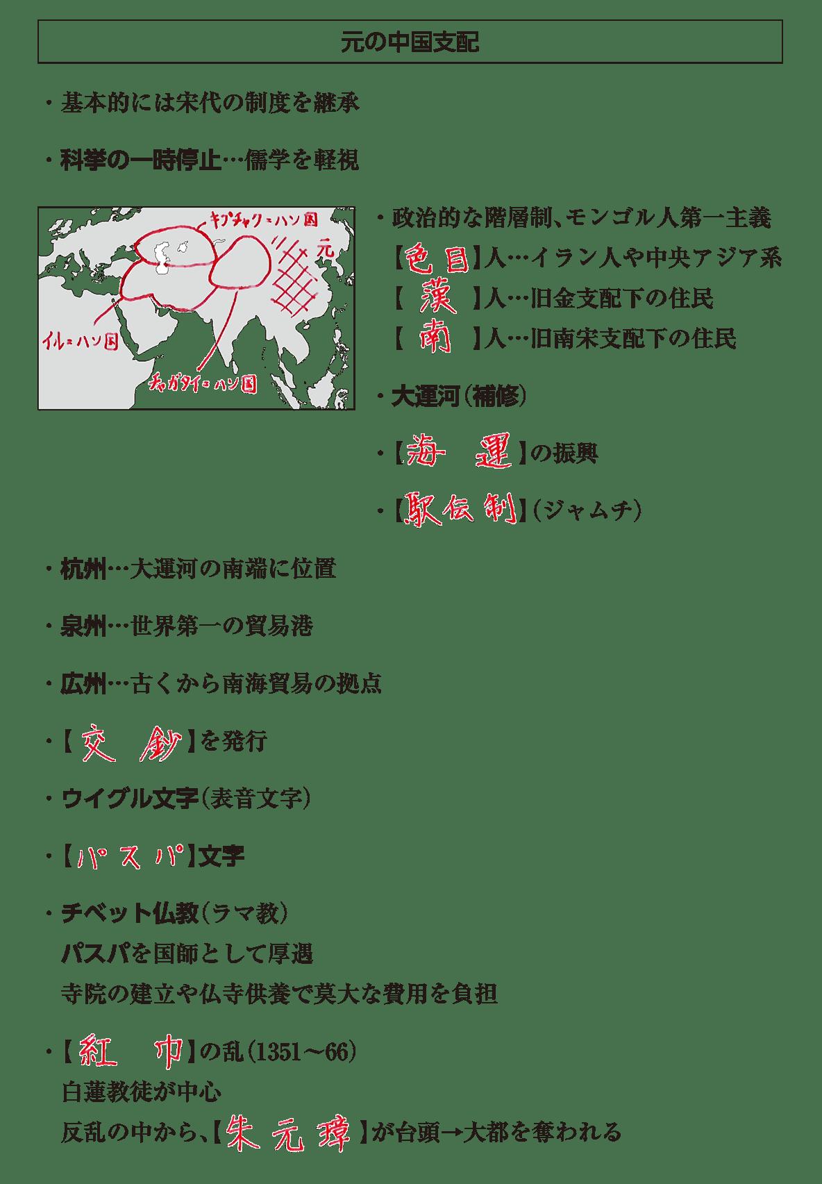 高校世界史 東アジア世界の展開5 ポ2 答え全部