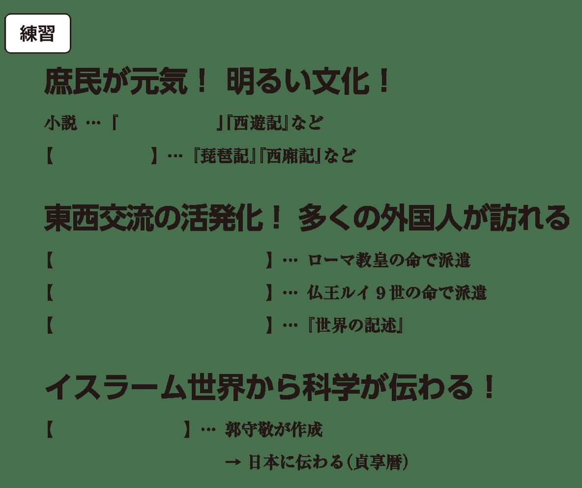 高校世界史 東アジア世界の展開6 練習 括弧空欄