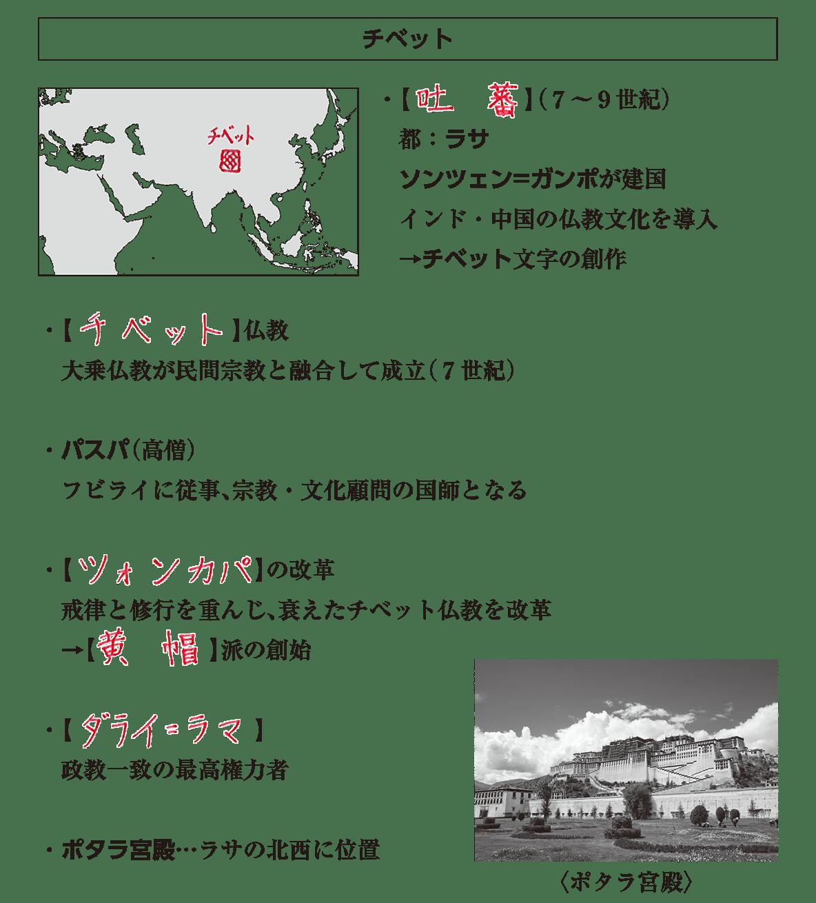 高校世界史 中国周辺地域史2 ポ1 答え全部