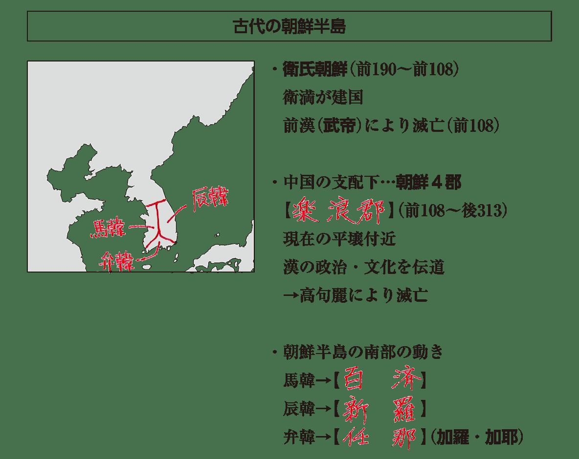 高校世界史 中国周辺地域史3 ポ1 答え全部