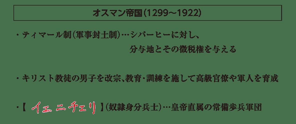 高校世界史 イスラーム世界の繁栄2 ポ1 答え全部