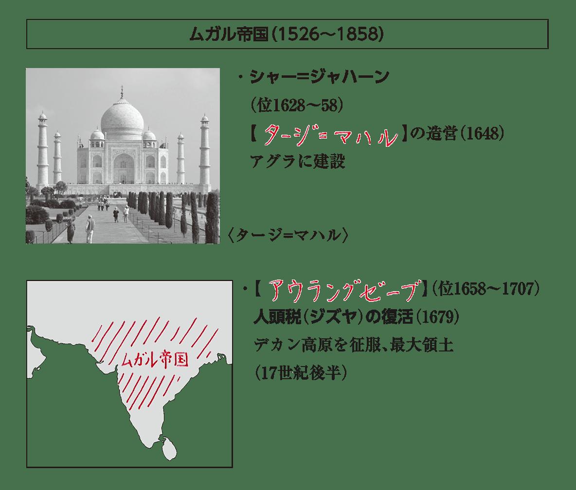 高校世界史 イスラーム世界の繁栄3 ポ2 答え全部