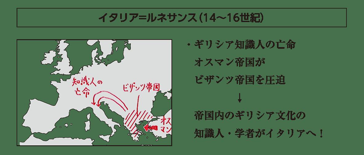 イタリア=ルネサンスの小見出し+地図+テキスト5行/~学者がイタリアへ!、まで