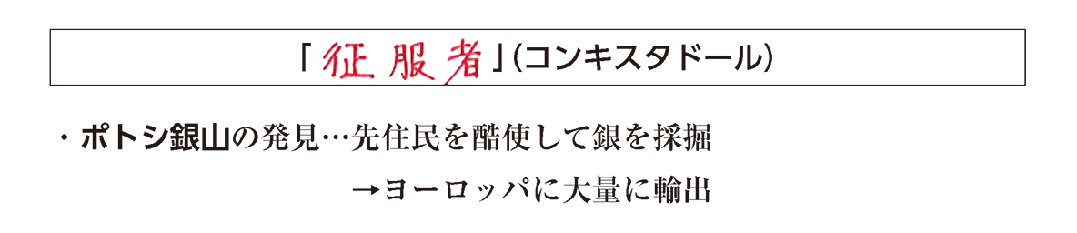 「征服者」の見出し+下部テキスト2行/ポトシ銀山の説明