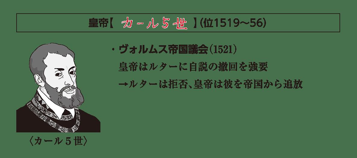 「皇帝カール5世」の見出し+左のイラスト+下部テキスト3行/~帝国から追放、まで