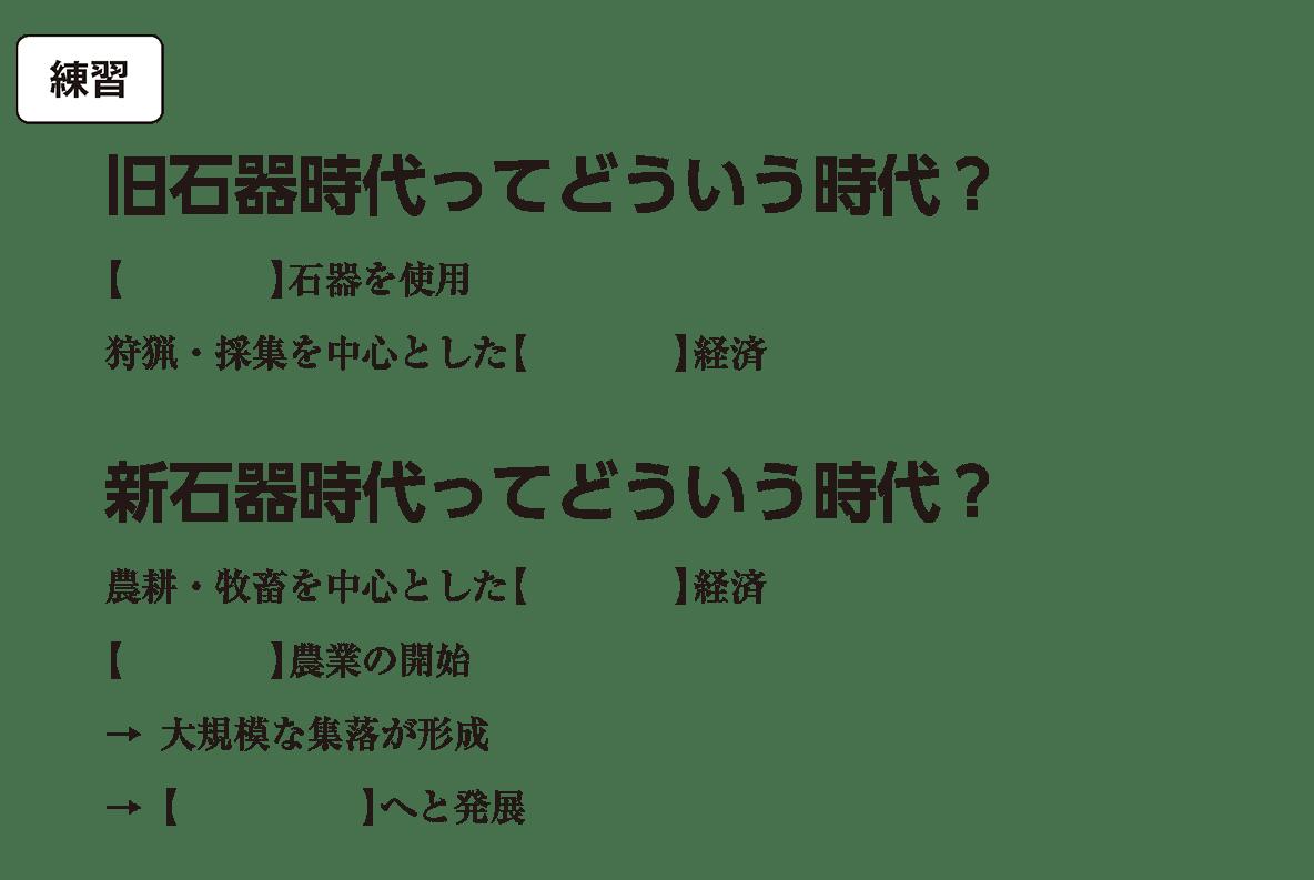 高校世界史 先史時代3 練習 括弧空欄
