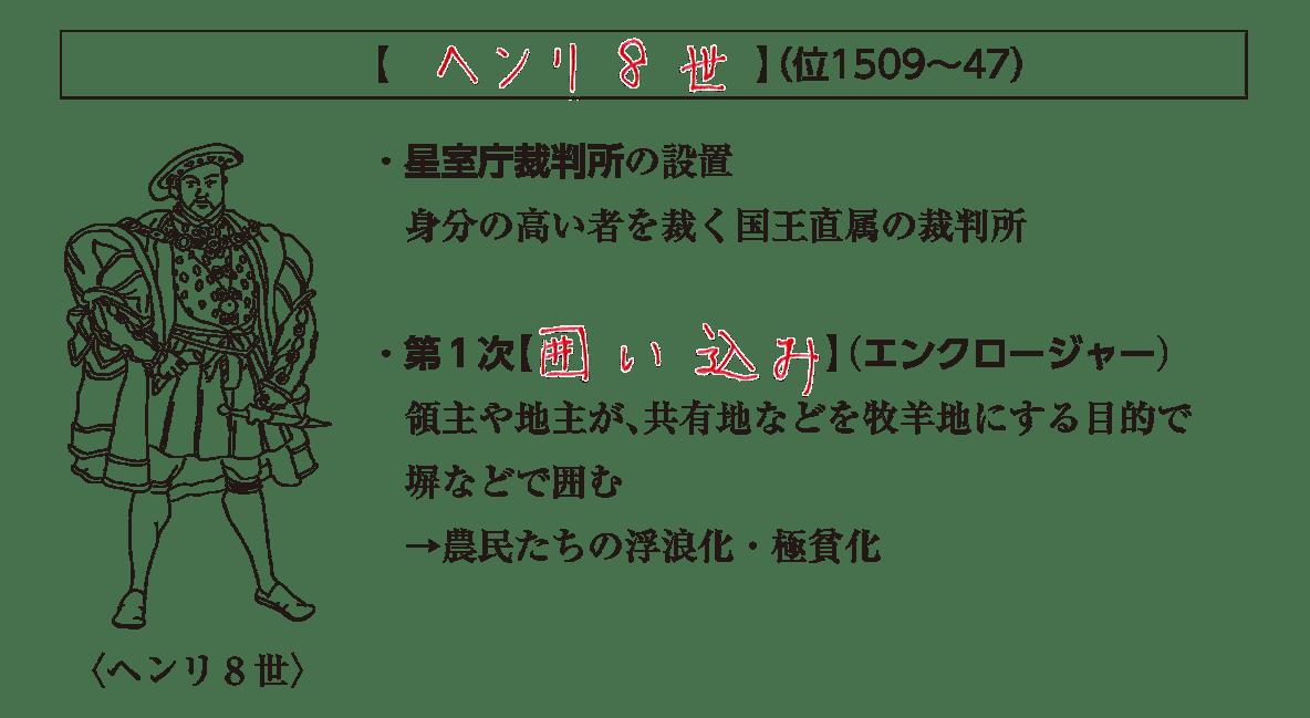 ヘンリ8世の見出し+イラスト+テキスト6行