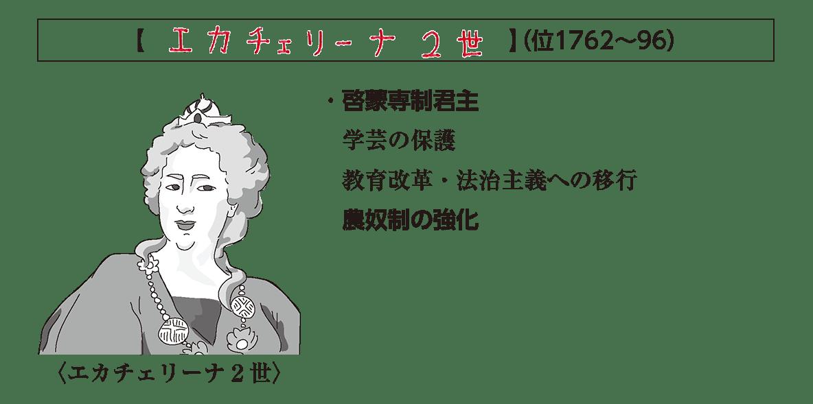 「エカチェリーナ2世」の見出し+イラスト+テキスト4行