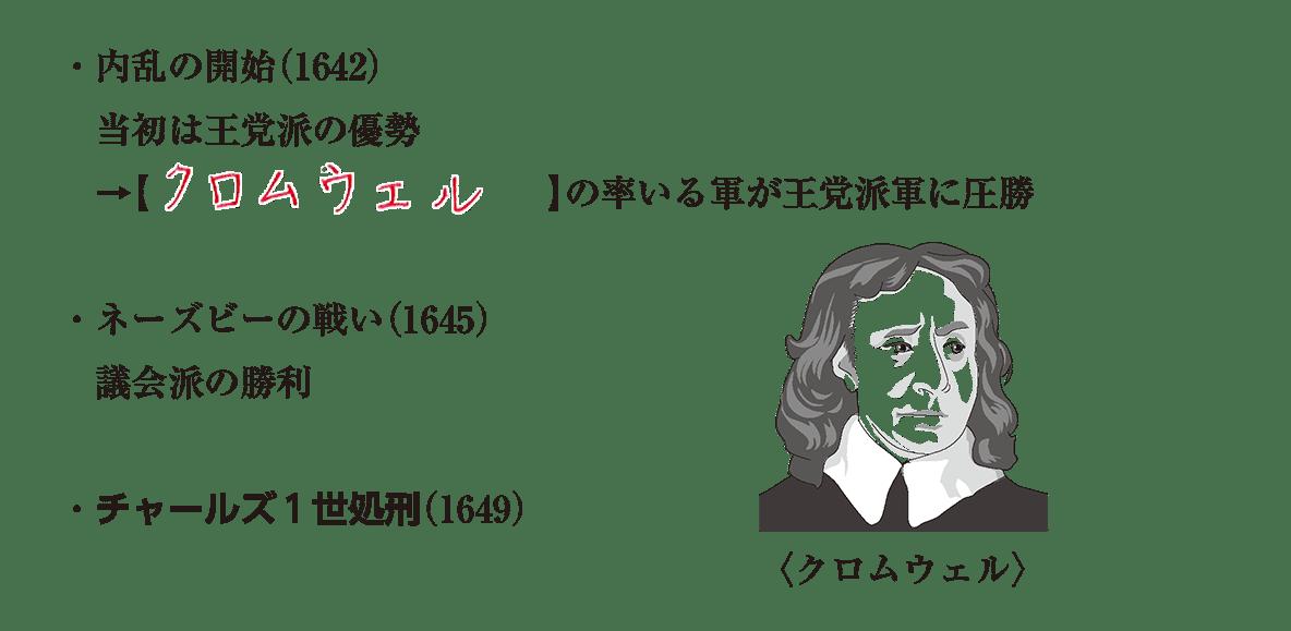 image02の続き6行+イラスト/内乱の開始~最後まで