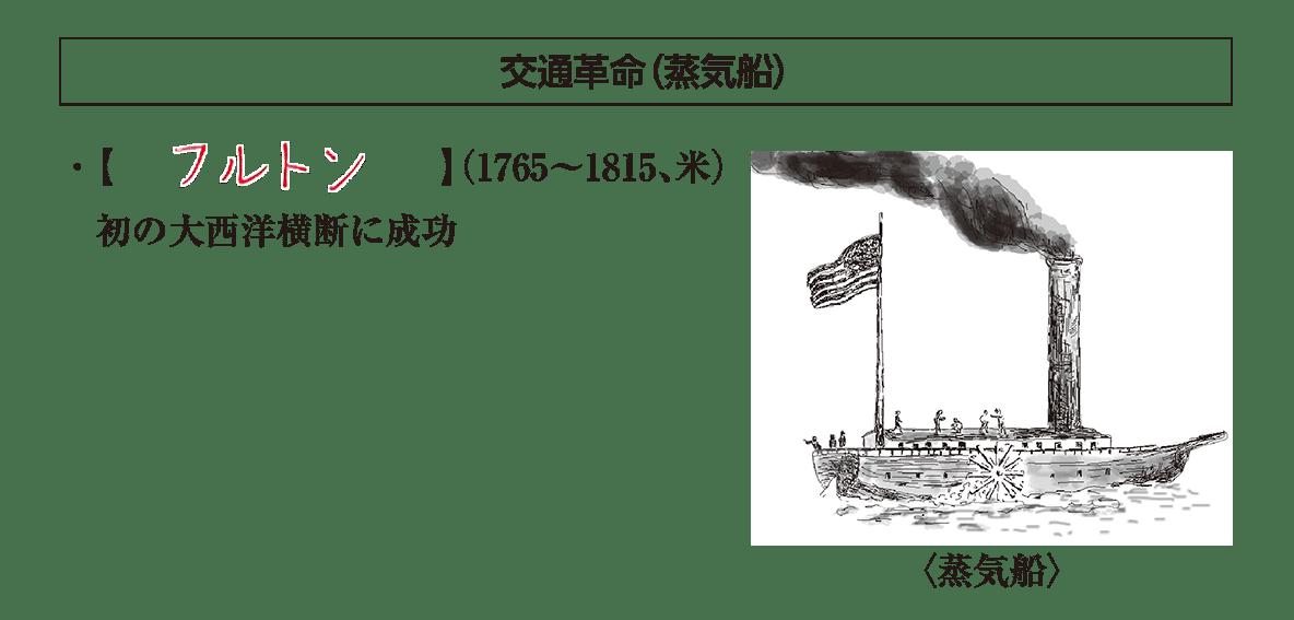 「交通革命(蒸気船)」見出し+テキスト+イラスト