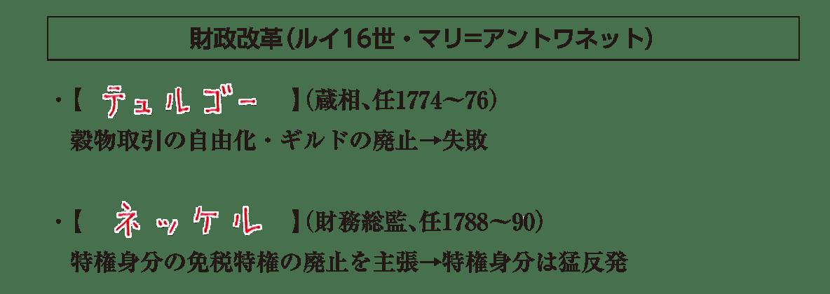「財政改革」見出し+テキスト4行/~特権身分は猛反発)